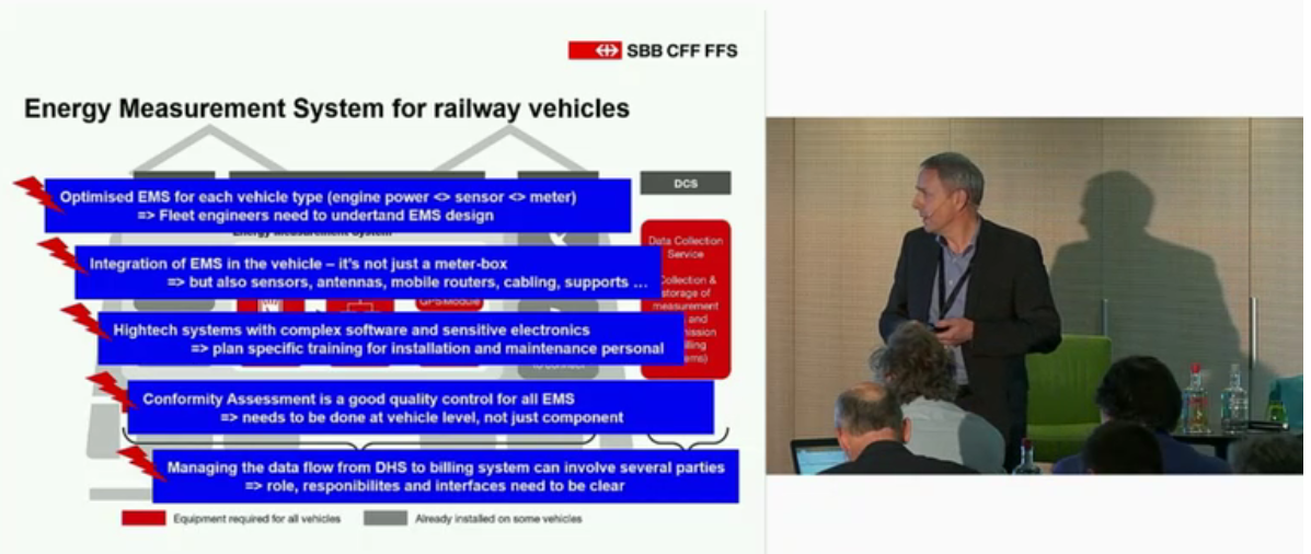 It is not just a meter - SBB experience